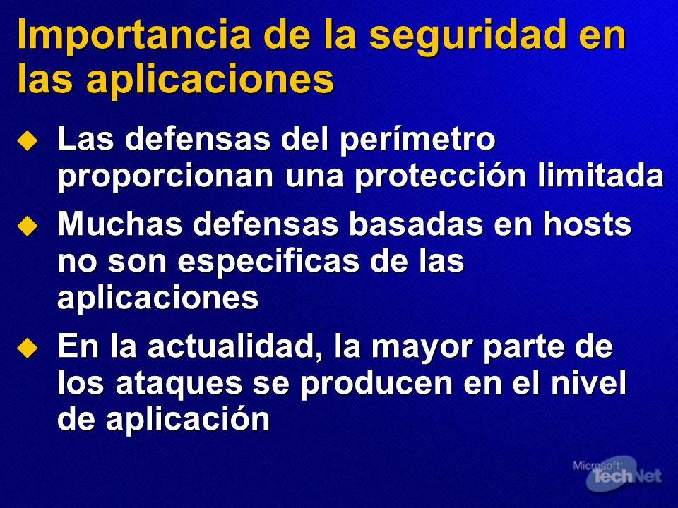 Importancia de la seguridad en las aplicaciones Las defensas del perímetro proporcionan una protección limitada Las defensas del perímetro proporciona