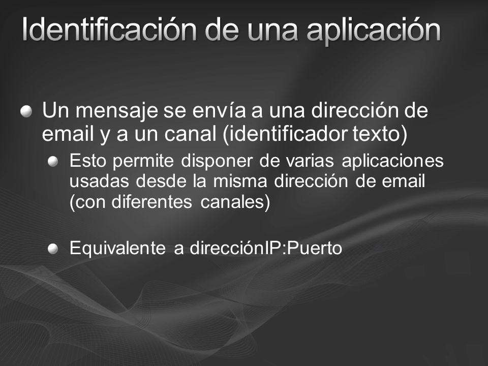 Un mensaje se envía a una dirección de email y a un canal (identificador texto) Esto permite disponer de varias aplicaciones usadas desde la misma dirección de email (con diferentes canales) Equivalente a direcciónIP:Puerto