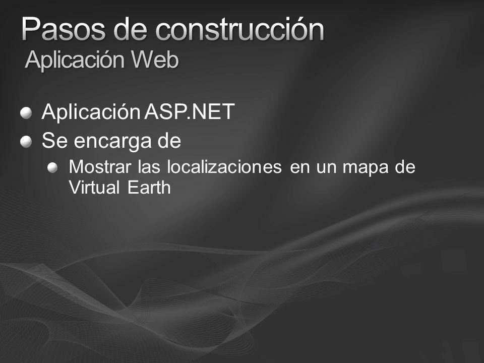 Aplicación ASP.NET Se encarga de Mostrar las localizaciones en un mapa de Virtual Earth