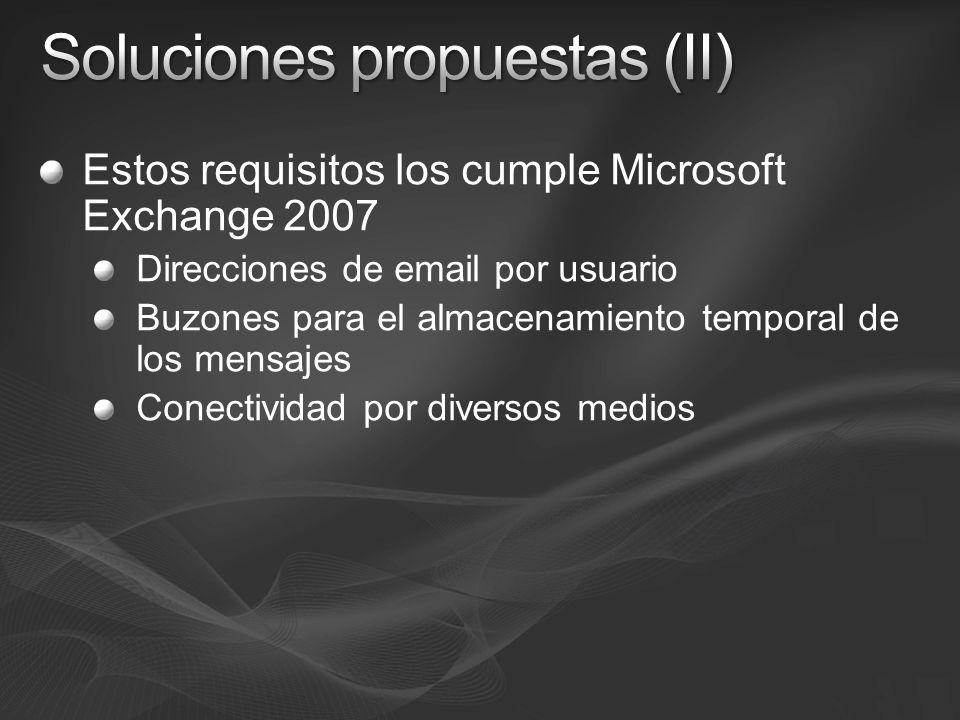 Estos requisitos los cumple Microsoft Exchange 2007 Direcciones de email por usuario Buzones para el almacenamiento temporal de los mensajes Conectividad por diversos medios