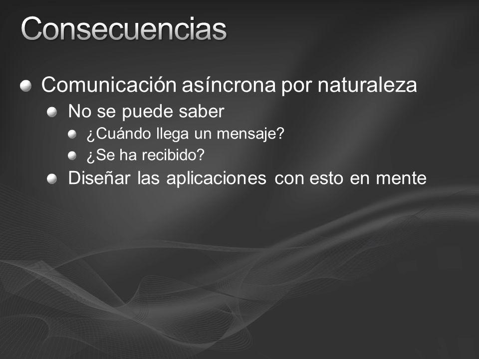 Comunicación asíncrona por naturaleza No se puede saber ¿Cuándo llega un mensaje.