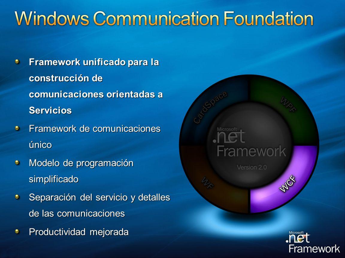 Framework unificado para la construcción de comunicaciones orientadas a Servicios Framework de comunicaciones único Modelo de programación simplificado Separación del servicio y detalles de las comunicaciones Productividad mejorada <