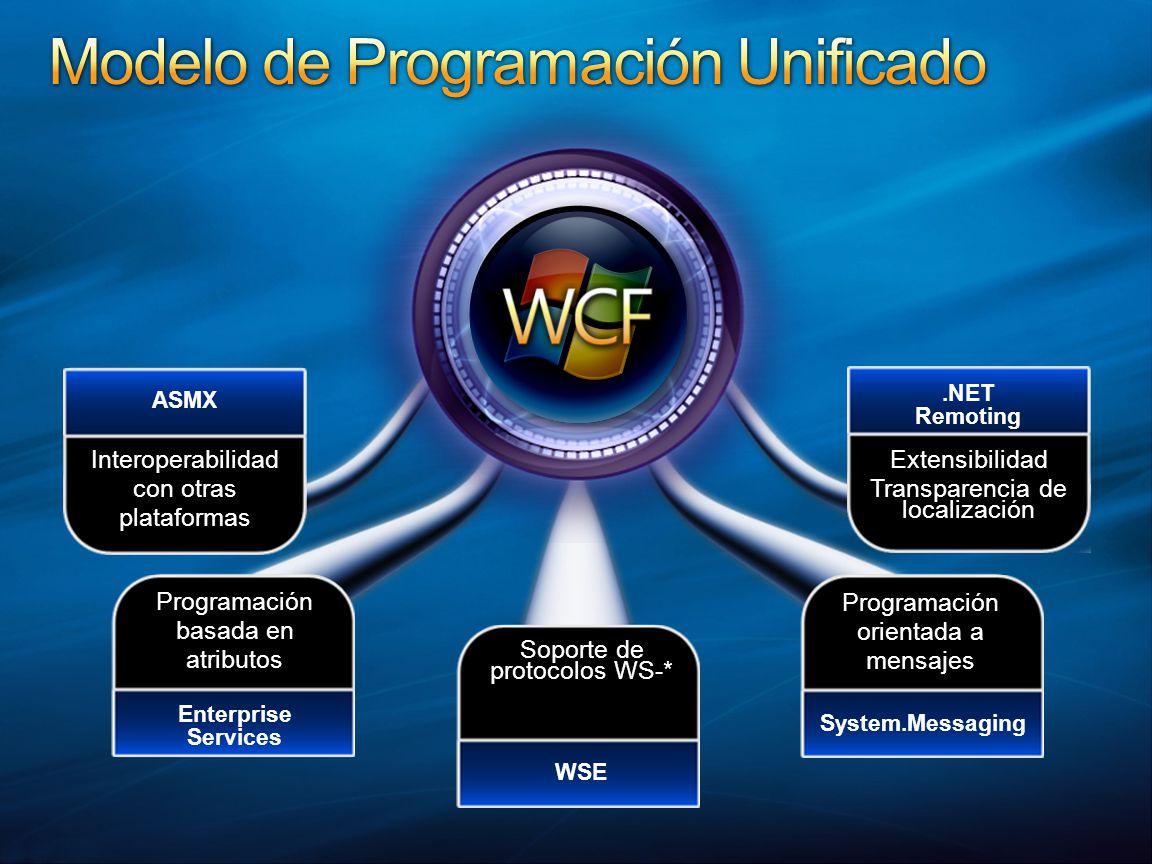Interoperabilidad con otras plataformas ASMX Programación basada en atributos Enterprise Services Soporte de protocolos WS-* WSE Programación orientada a mensajes System.Messaging Extensibilidad Transparencia de localización.NET Remoting