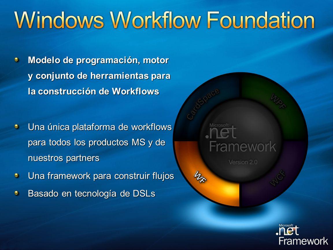 Modelo de programación, motor y conjunto de herramientas para la construcción de Workflows Una única plataforma de workflows para todos los productos MS y de nuestros partners Una framework para construir flujos Basado en tecnología de DSLs