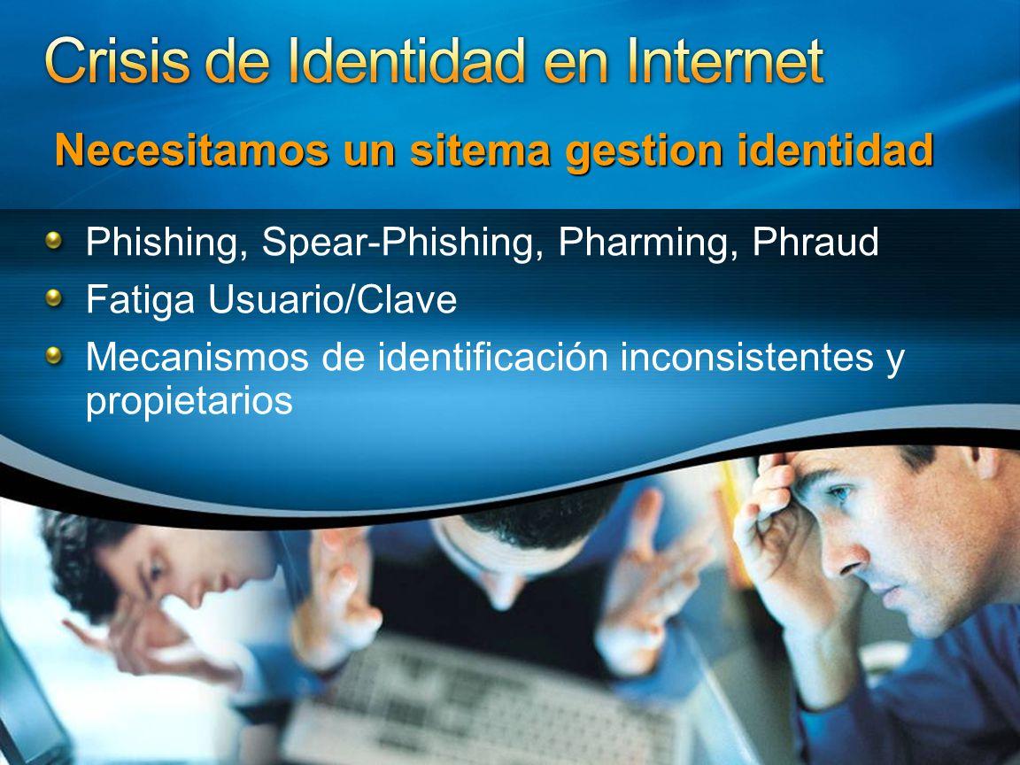 Phishing, Spear-Phishing, Pharming, Phraud Fatiga Usuario/Clave Mecanismos de identificación inconsistentes y propietarios Necesitamos un sitema gestion identidad