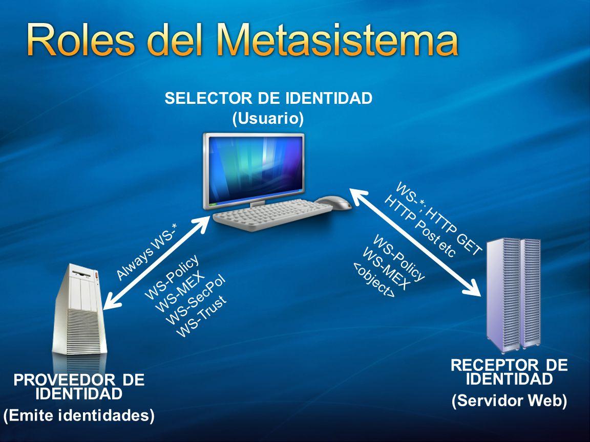 RECEPTOR DE IDENTIDAD (Servidor Web) PROVEEDOR DE IDENTIDAD (Emite identidades) SELECTOR DE IDENTIDAD (Usuario) Always WS-* WS-*; HTTP GET HTTP Post etc WS-Policy WS-MEX WS-Policy WS-MEX WS-SecPol WS-Trust