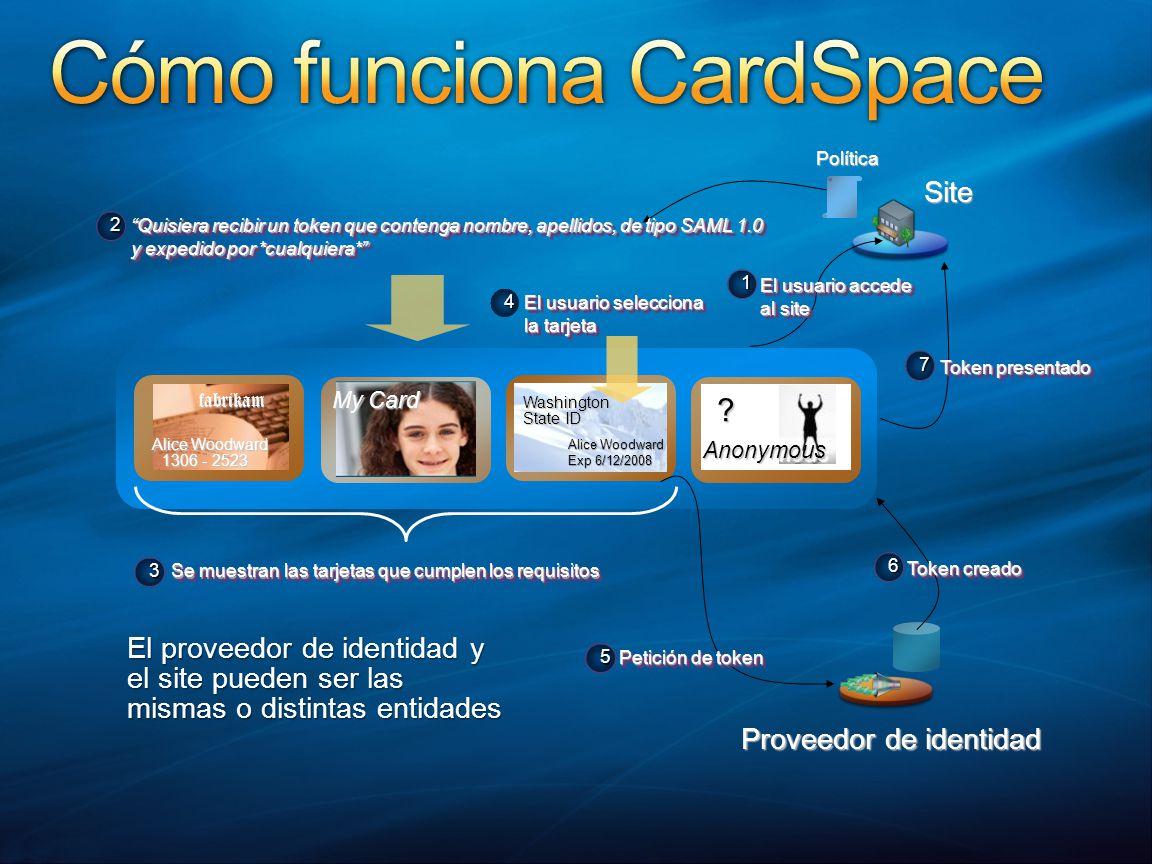 Proveedor de identidad Alice Woodward 1306 - 2523 fabrikam Site Política Se muestran las tarjetas que cumplen los requisitos 3 2 Quisiera recibir un token que contenga nombre, apellidos, de tipo SAML 1.0 y expedido por *cualquiera* Quisiera recibir un token que contenga nombre, apellidos, de tipo SAML 1.0 y expedido por *cualquiera* Petición de token 5 6 Token creado 7 Token presentado 1 My Card 4 El usuario selecciona la tarjeta El usuario selecciona la tarjeta Washington State ID Alice Woodward Exp 6/12/2008 .