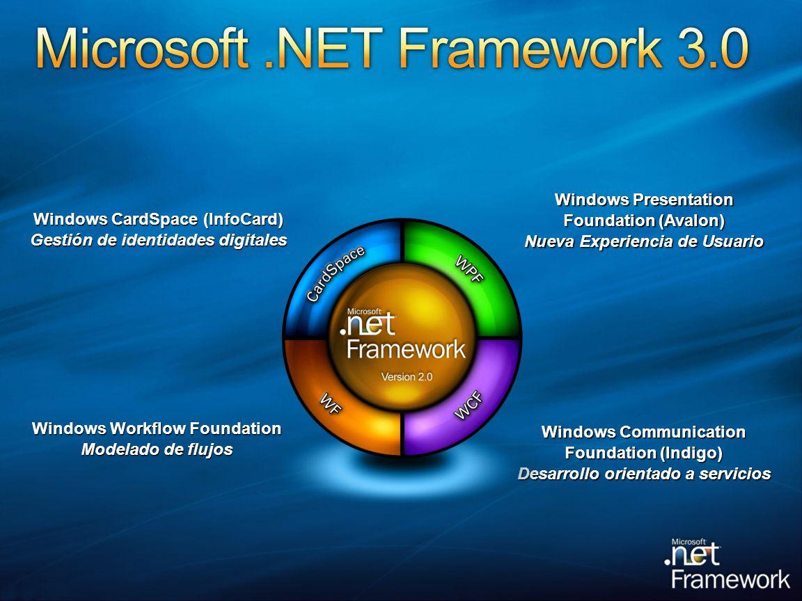 Windows Presentation Foundation (Avalon) Nueva Experiencia de Usuario Windows CardSpace (InfoCard) Gestión de identidades digitales Windows Workflow F