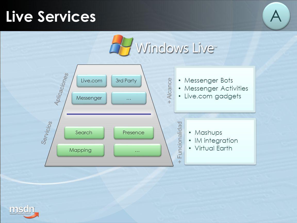 Live Services A Aplicaciones Servicios Messenger … … Live.com 3rd Party Search Presence Mapping … … Messenger Bots Messenger Activities Live.com gadge