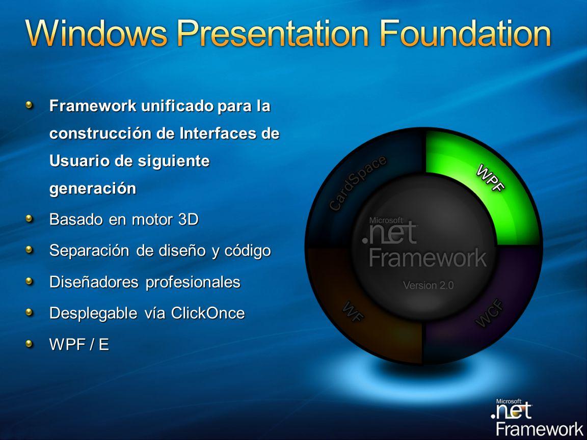 Framework unificado para la construcción de Interfaces de Usuario de siguiente generación Basado en motor 3D Separación de diseño y código Diseñadores profesionales Desplegable vía ClickOnce WPF / E