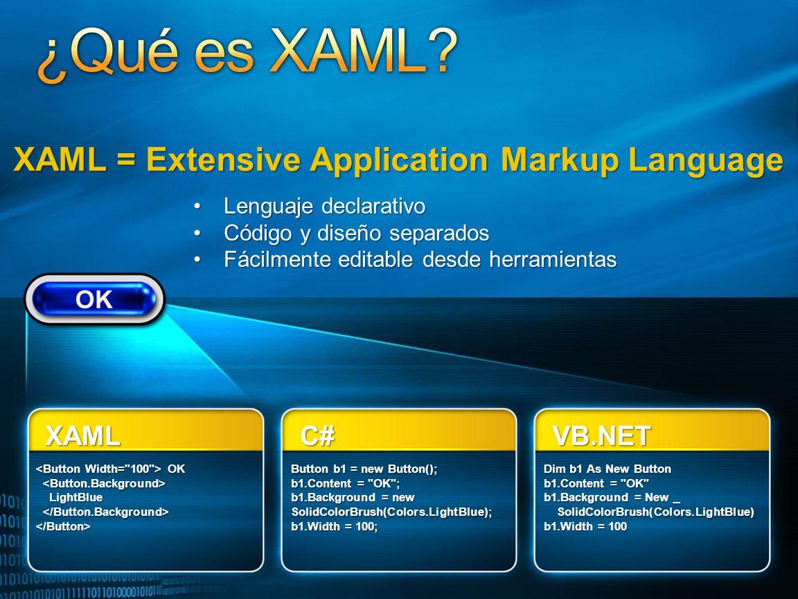 XAML = Extensive Application Markup Language Lenguaje declarativoLenguaje declarativo Código y diseño separadosCódigo y diseño separados Fácilmente editable desde herramientasFácilmente editable desde herramientas OK OK LightBlue LightBlue </Button> XAML Button b1 = new Button(); b1.Content = OK ; b1.Background = new SolidColorBrush(Colors.LightBlue); b1.Width = 100; C# Dim b1 As New Button b1.Content = OK b1.Background = New _ SolidColorBrush(Colors.LightBlue) b1.Width = 100 VB.NET