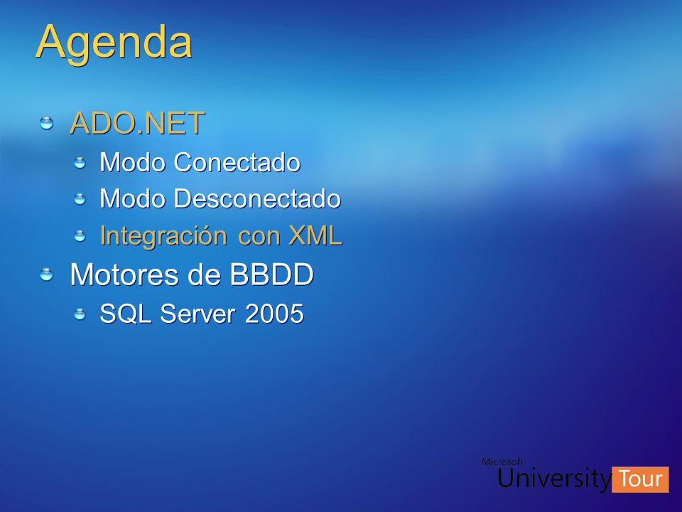 Agenda ADO.NET Modo Conectado Modo Desconectado Integración con XML Motores de BBDD SQL Server 2005 ADO.NET Modo Conectado Modo Desconectado Integraci