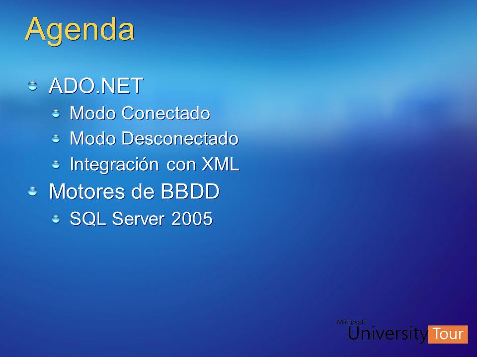 Agenda ADO.NET Modo Conectado Modo Desconectado Integración con XML Motores de BBDD SQL Server 2005 ADO.NET Modo Conectado Modo Desconectado Integración con XML Motores de BBDD SQL Server 2005