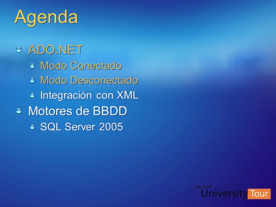 ADO.NET Clases, interfaces, estructuras y tipos que gestionan el acceso a los datos desde.NET (no sólo BBDD) Enfocado al desarrollo en n-capas con XML como pilar Los que vienen por defecto System.Data.OleDb System.Data.SqlClient System.Data.Odbc ( vs.net 2003 ) System.Data.Oracle ( vs.net 2003 ) Personalizados Clases, interfaces, estructuras y tipos que gestionan el acceso a los datos desde.NET (no sólo BBDD) Enfocado al desarrollo en n-capas con XML como pilar Los que vienen por defecto System.Data.OleDb System.Data.SqlClient System.Data.Odbc ( vs.net 2003 ) System.Data.Oracle ( vs.net 2003 ) Personalizados