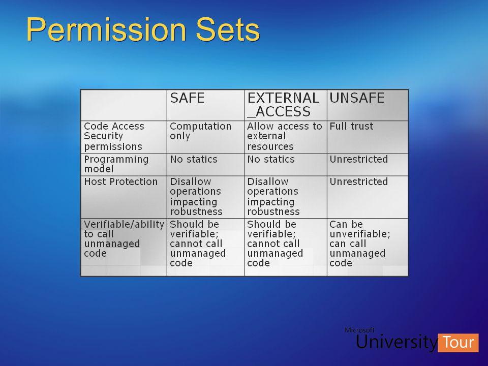 Permission Sets