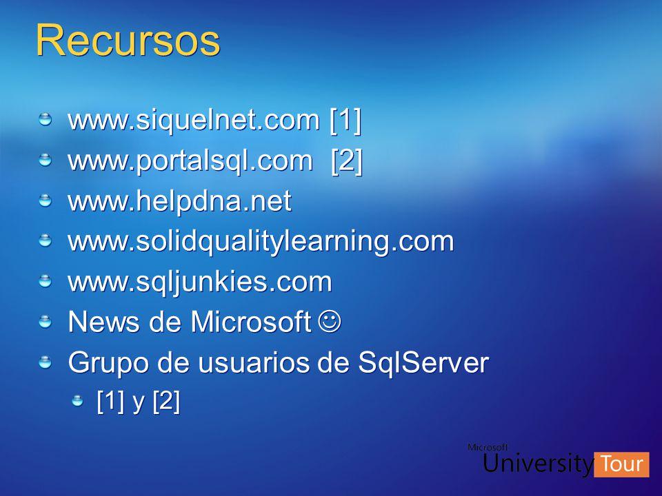 Recursos www.siquelnet.com [1] www.portalsql.com [2] www.helpdna.net www.solidqualitylearning.com www.sqljunkies.com News de Microsoft Grupo de usuari