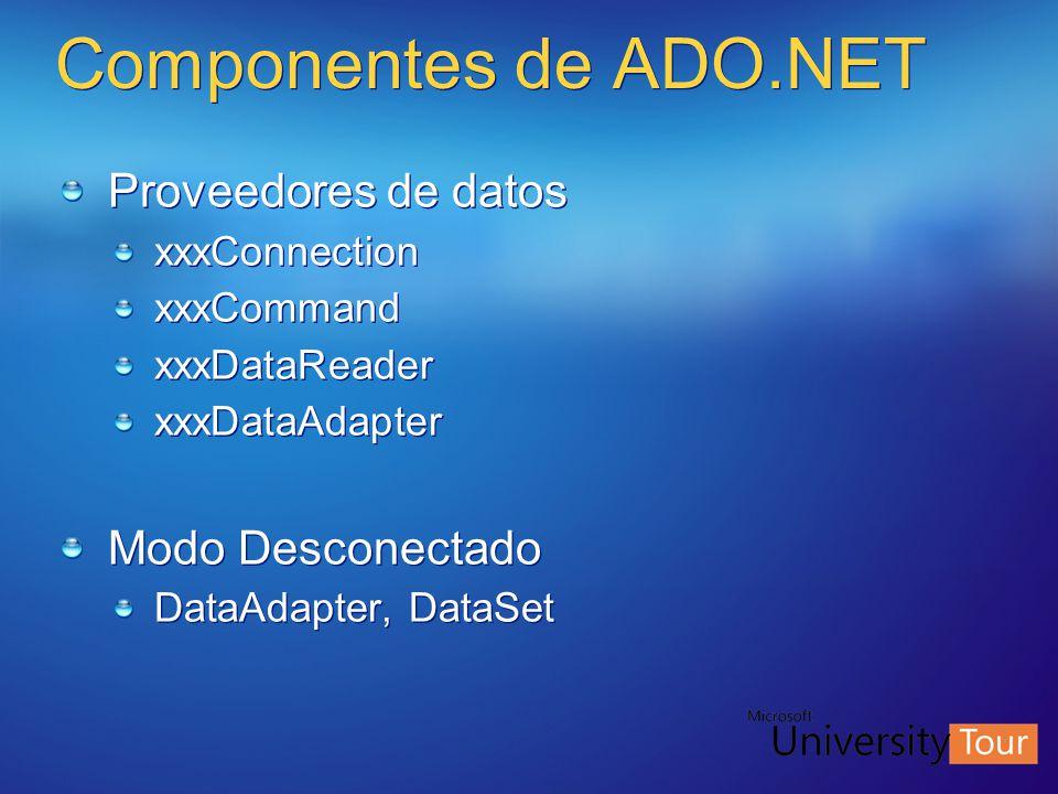 DataSet Objeto estrella en ADO.NET Representa una caché de datos en memoria Contiene DataTables Lee y escribe datos y esquemas en XML Serializable Puede ser tipado o no tipado: El tipado se apoya en un esquema XML (.XSD) para generar la clase El tipado tiene ventajas: Conoce la estructura Objeto estrella en ADO.NET Representa una caché de datos en memoria Contiene DataTables Lee y escribe datos y esquemas en XML Serializable Puede ser tipado o no tipado: El tipado se apoya en un esquema XML (.XSD) para generar la clase El tipado tiene ventajas: Conoce la estructura