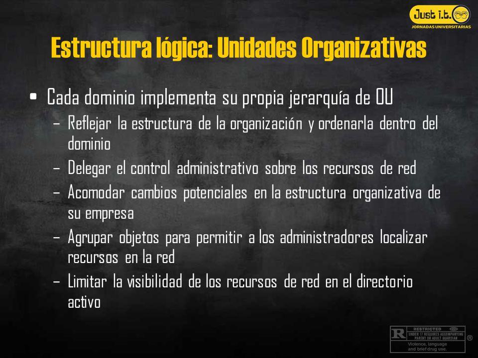 Estructura lógica: Unidades Organizativas Cada dominio implementa su propia jerarquía de OU –Reflejar la estructura de la organización y ordenarla den