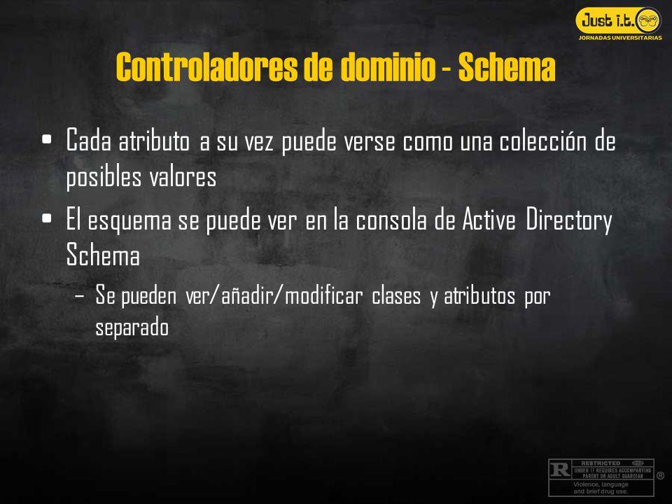 Controladores de dominio - Schema Cada atributo a su vez puede verse como una colección de posibles valores El esquema se puede ver en la consola de Active Directory Schema –Se pueden ver/añadir/modificar clases y atributos por separado