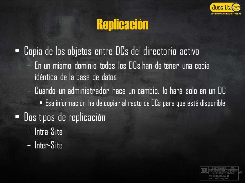 Replicación Copia de los objetos entre DCs del directorio activo –En un mismo dominio todos los DCs han de tener una copia idéntica de la base de datos –Cuando un administrador hace un cambio, lo hará solo en un DC Esa información ha de copiar al resto de DCs para que esté disponible Dos tipos de replicación –Intra-Site –Inter-Site