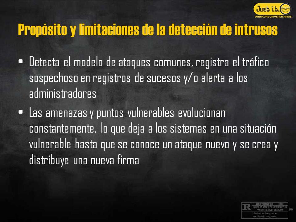 Propósito y limitaciones de la detección de intrusos Detecta el modelo de ataques comunes, registra el tráfico sospechoso en registros de sucesos y/o