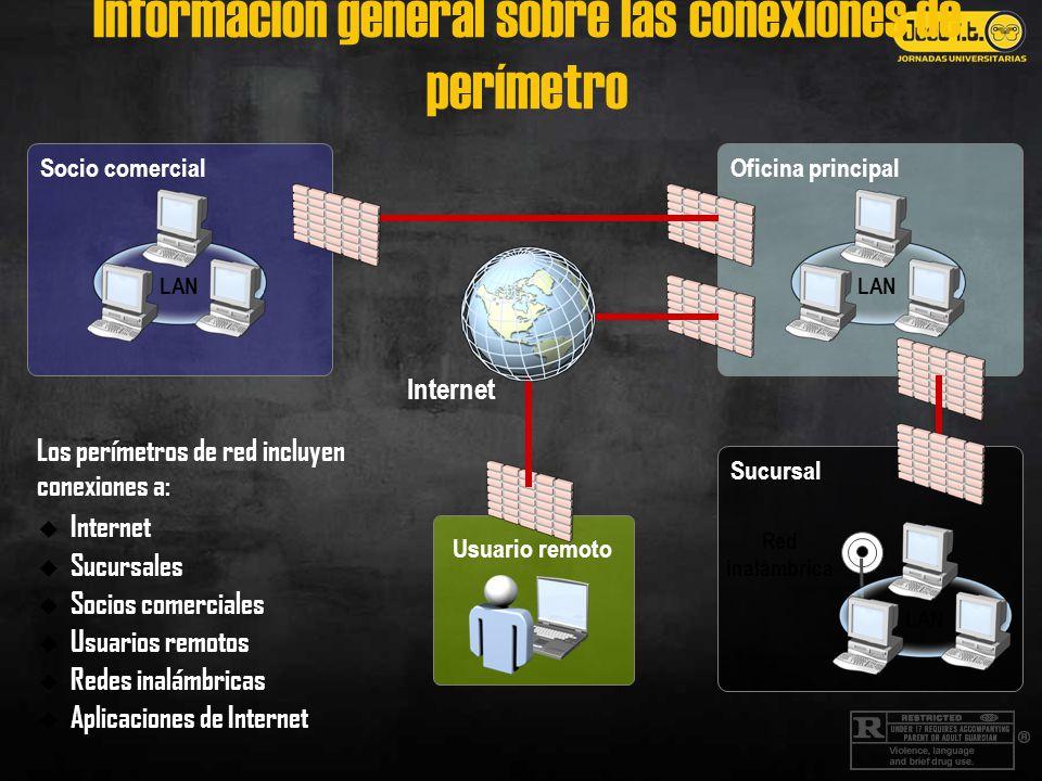 Información general sobre las conexiones de perímetro Internet Sucursales Socios comerciales Usuarios remotos Redes inalámbricas Aplicaciones de Internet Los perímetros de red incluyen conexiones a: Socio comercial LAN Oficina principal LAN Sucursal LAN Red inalámbrica Usuario remoto Internet
