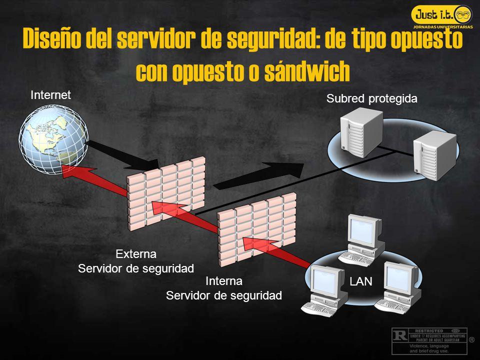 Diseño del servidor de seguridad: de tipo opuesto con opuesto o sándwich Internet Externa Servidor de seguridad LAN Interna Servidor de seguridad Subred protegida