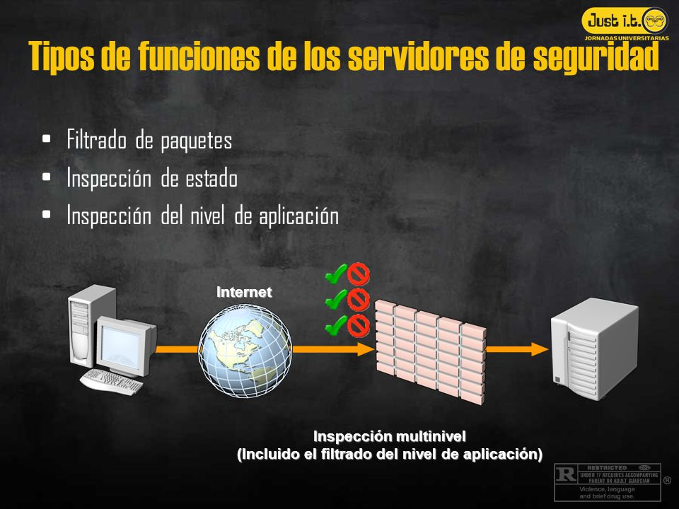 Tipos de funciones de los servidores de seguridad Filtrado de paquetes Inspección de estado Inspección del nivel de aplicación Inspección multinivel (Incluido el filtrado del nivel de aplicación) Internet