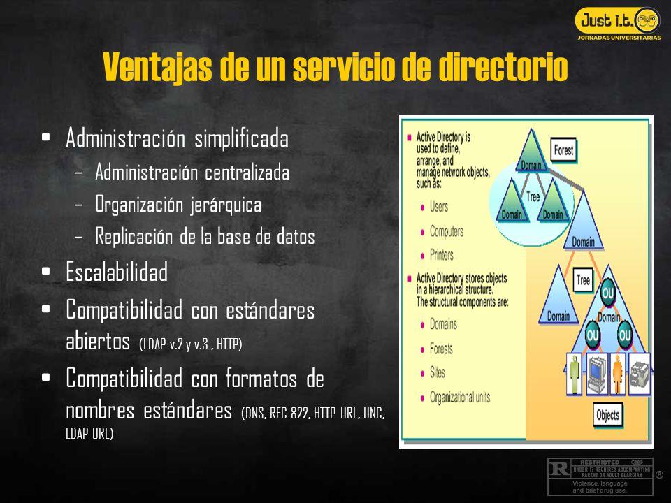 Ventajas de un servicio de directorio Administración simplificada –Administración centralizada –Organización jerárquica –Replicación de la base de dat