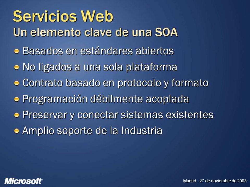 Madrid, 27 de noviembre de 2003 Servicios Web Un elemento clave de una SOA Basados en estándares abiertos No ligados a una sola plataforma Contrato ba