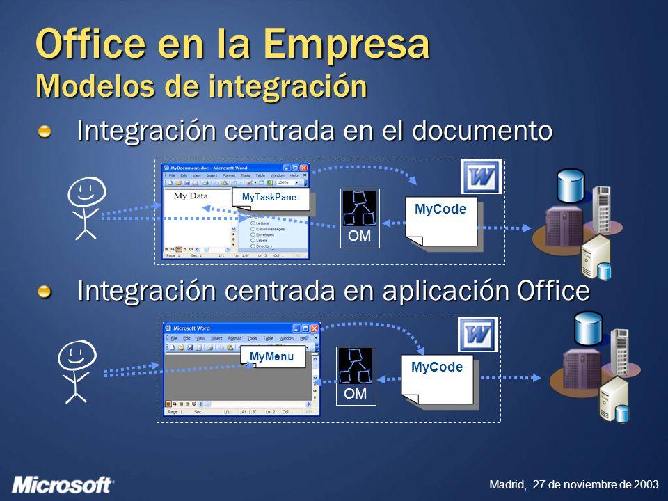 Madrid, 27 de noviembre de 2003 Office en la Empresa Modelos de integración Integración centrada en el documento Integración centrada en aplicación Of