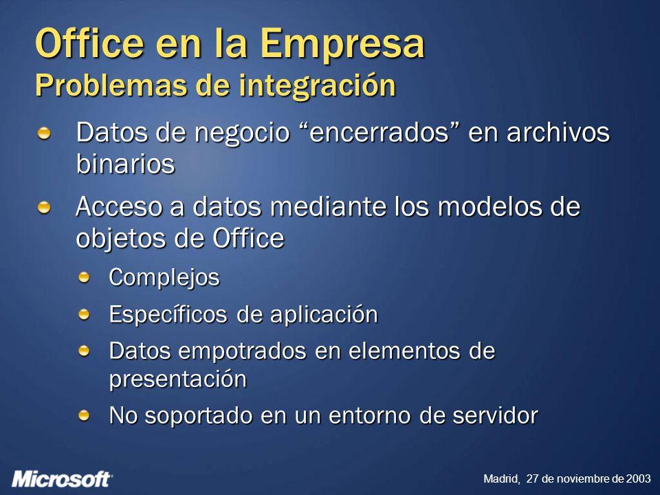 Madrid, 27 de noviembre de 2003 Office en la Empresa Problemas de integración Datos de negocio encerrados en archivos binarios Acceso a datos mediante