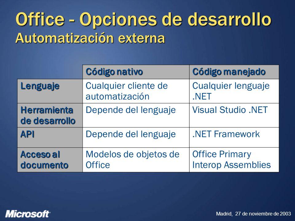 Madrid, 27 de noviembre de 2003 Office - Opciones de desarrollo Automatización externa Código nativo LenguajeCualquier cliente de automatización Herra