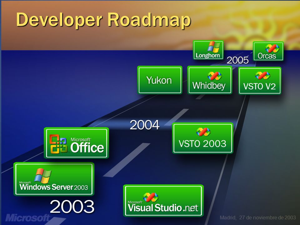 Madrid, 27 de noviembre de 2003 Developer Roadmap VSTO 2003 VSTO V2