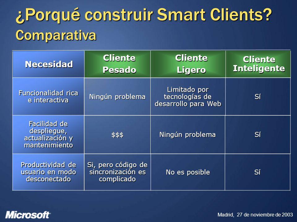 Madrid, 27 de noviembre de 2003 Cliente Inteligente ClienteLigeroClientePesado Necesidad Funcionalidad rica e interactiva Facilidad de despliegue, act