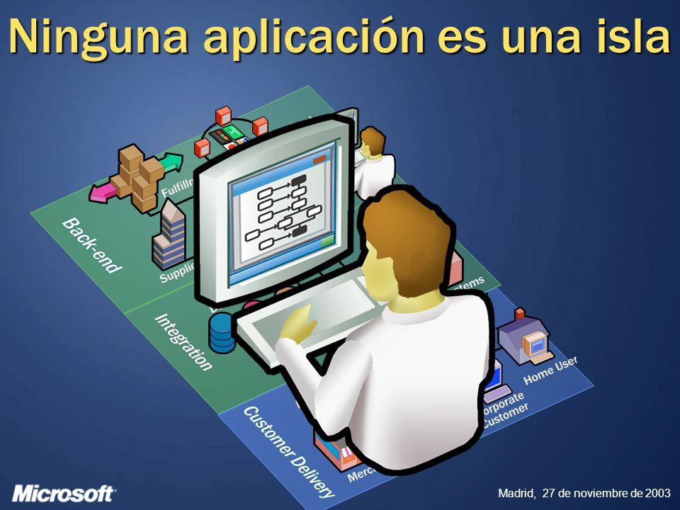 Madrid, 27 de noviembre de 2003 Office en la Empresa Problemas de integración Datos de negocio encerrados en archivos binarios Acceso a datos mediante los modelos de objetos de Office Complejos Específicos de aplicación Datos empotrados en elementos de presentación No soportado en un entorno de servidor