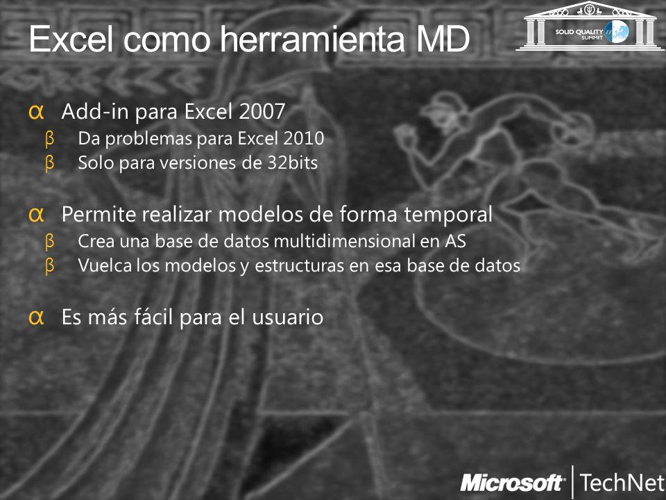 Excel como herramienta MD