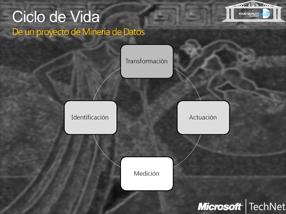 Ciclo de Vida De un proyecto de Minería de Datos TransformaciónActuaciónMediciónIdentificación