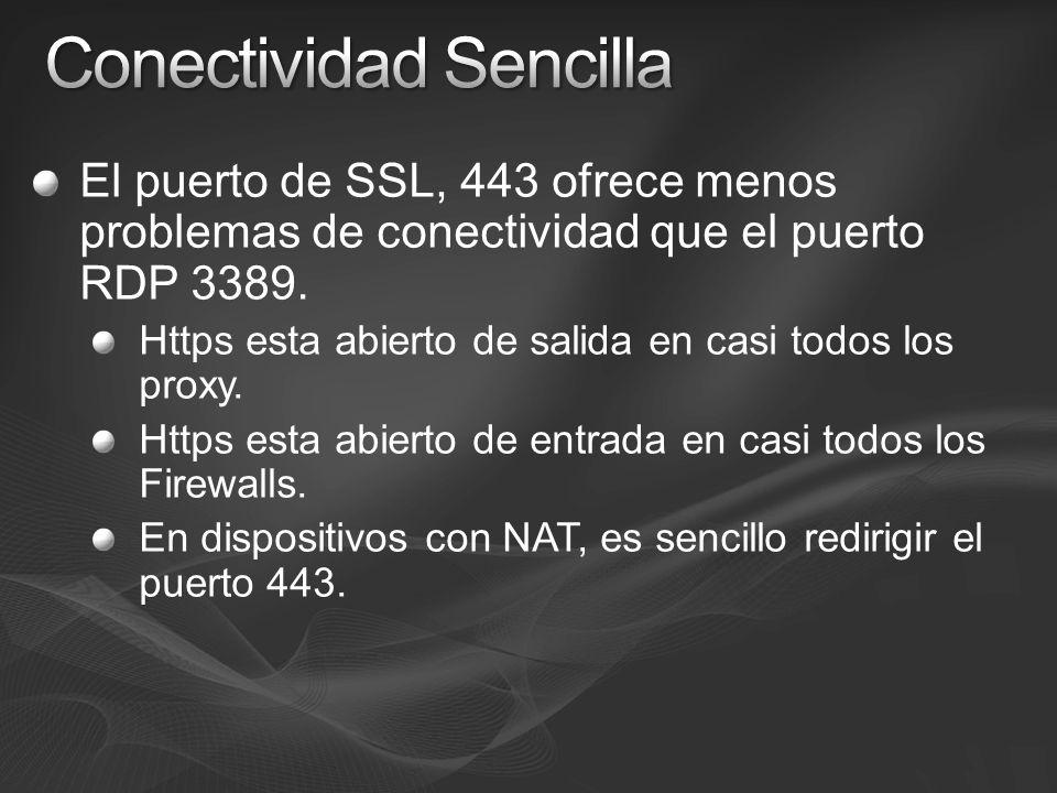 El puerto de SSL, 443 ofrece menos problemas de conectividad que el puerto RDP 3389. Https esta abierto de salida en casi todos los proxy. Https esta