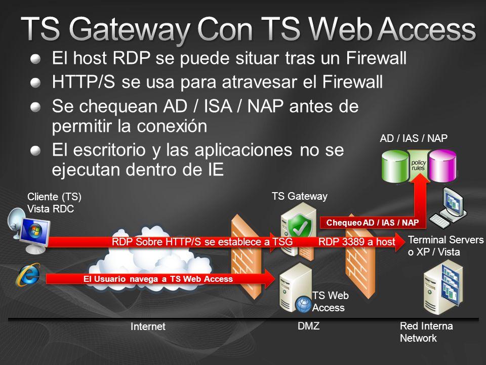 El host RDP se puede situar tras un Firewall HTTP/S se usa para atravesar el Firewall Se chequean AD / ISA / NAP antes de permitir la conexión El escr