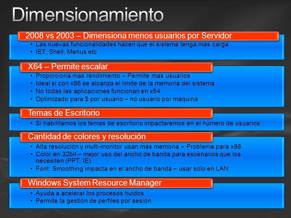 Las nuevas funcionalidades hacen que el sistema tenga mas carga IE7, Shell, Menus etc 2008 vs 2003 – Dimensiona menos usuarios por Servidor Proporcion