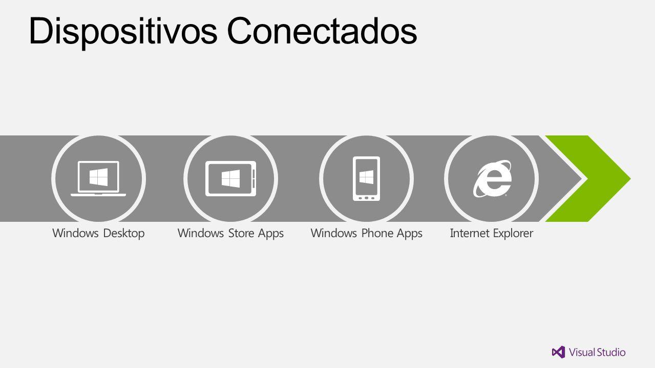 Aplicaciones conectadas y con servicios continuos