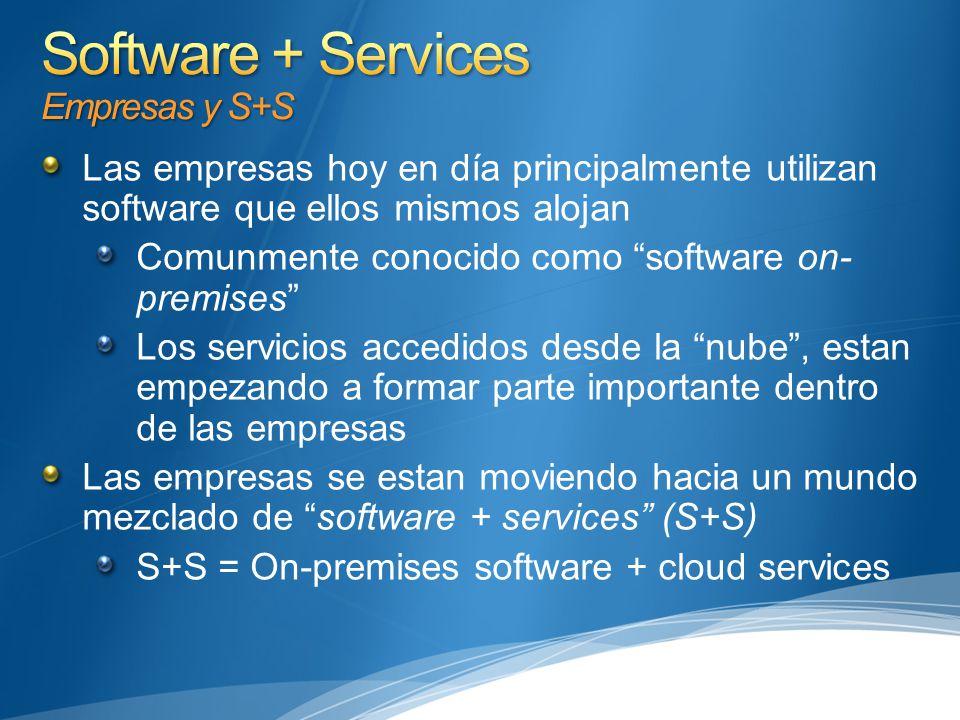 Las empresas hoy en día principalmente utilizan software que ellos mismos alojan Comunmente conocido como software on- premises Los servicios accedido