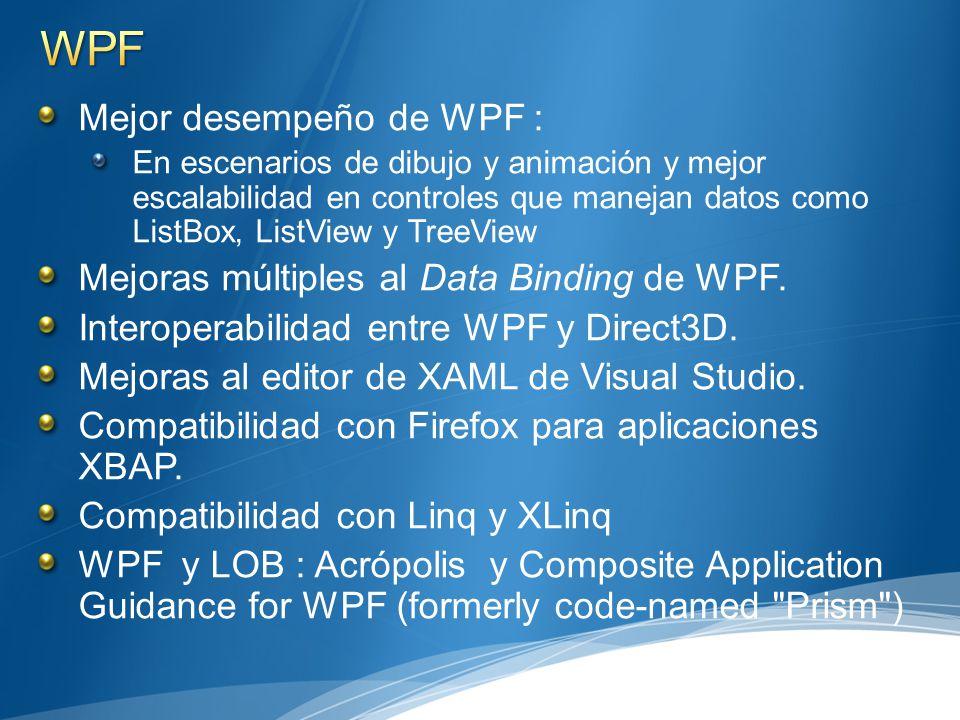 Mejor desempeño de WPF : En escenarios de dibujo y animación y mejor escalabilidad en controles que manejan datos como ListBox, ListView y TreeView Mejoras múltiples al Data Binding de WPF.