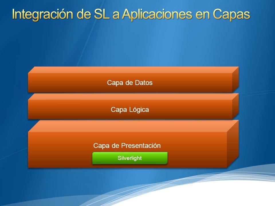 Capa de Presentación Capa Lógica Capa de Datos Silverlight