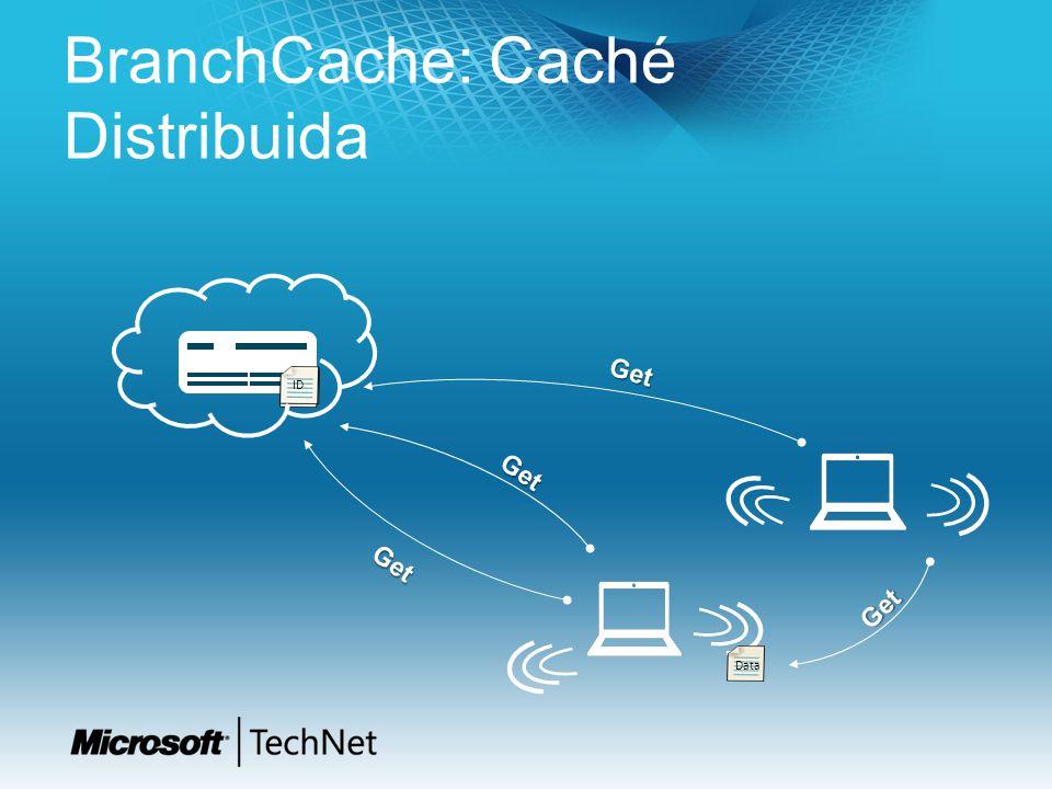 BranchCache: Caché DistribuidaGet Get Get Get Data ID Data ID