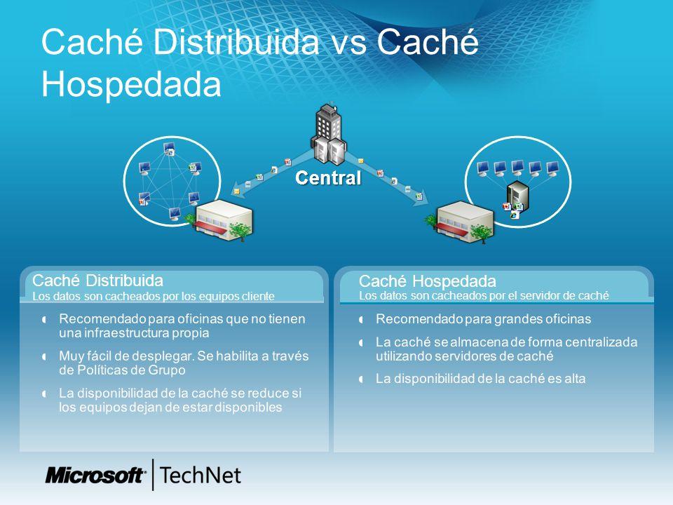 Caché Distribuida vs Caché Hospedada Central Caché Distribuida Los datos son cacheados por los equipos cliente Caché Hospedada Los datos son cacheados