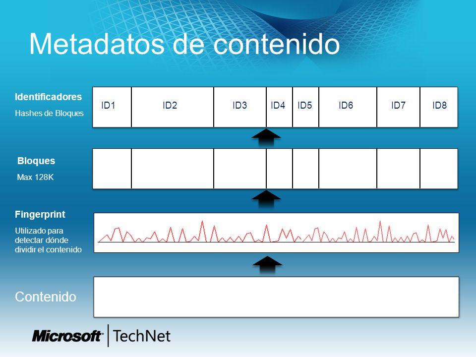 Metadatos de contenido Contenido Fingerprint Utilizado para detectar dónde dividir el contenido Bloques Max 128K Identificadores Hashes de Bloques ID2