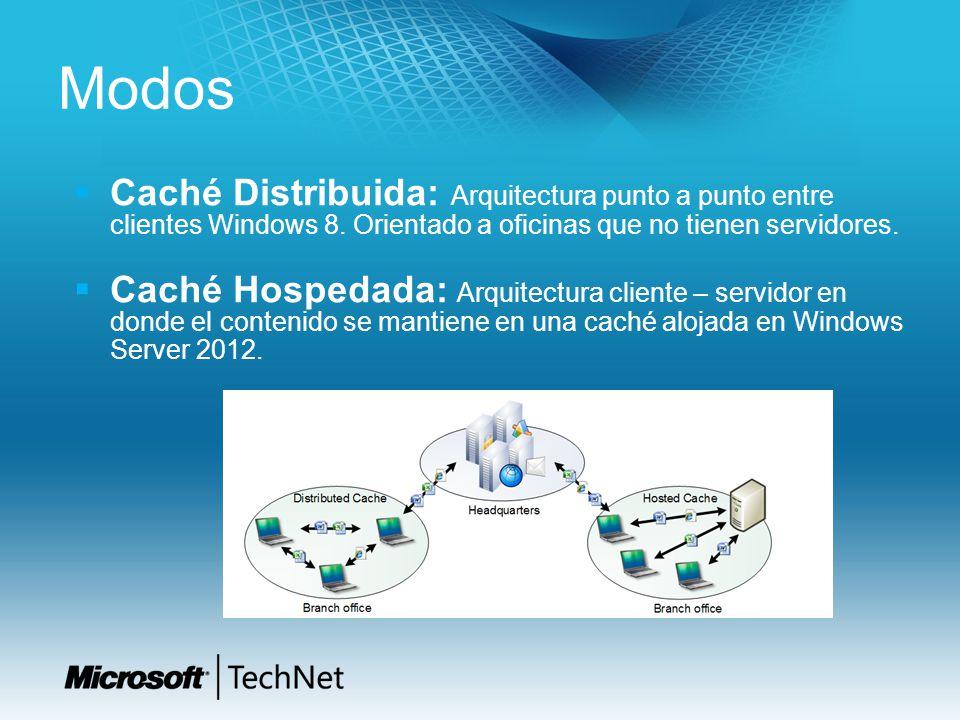 Modos Caché Distribuida: Arquitectura punto a punto entre clientes Windows 8. Orientado a oficinas que no tienen servidores. Caché Hospedada: Arquitec