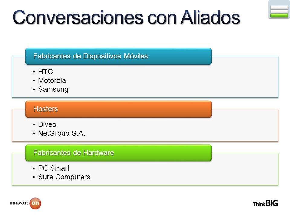 HTC Motorola Samsung Fabricantes de Dispositivos Móviles Diveo NetGroup S.A. Hosters PC Smart Sure Computers Fabricantes de Hardware